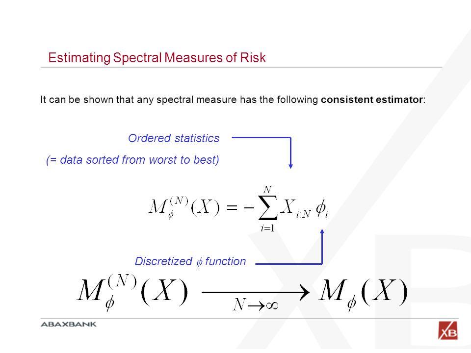 Estimating Spectral Measures of Risk