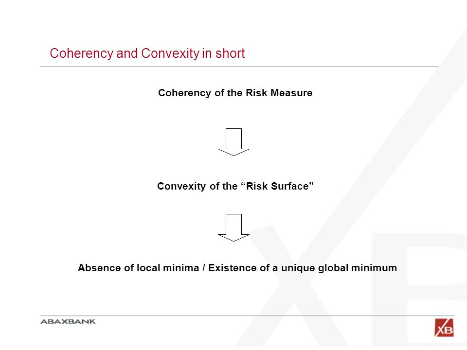 Coherency of the Risk Measure