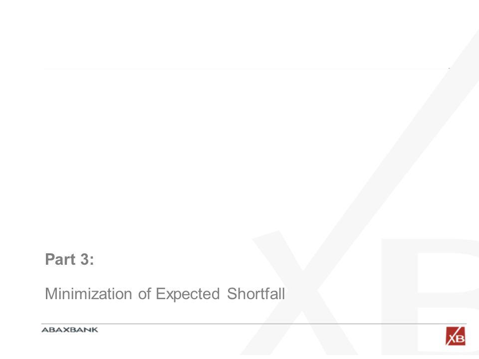 Part 3: Minimization of Expected Shortfall