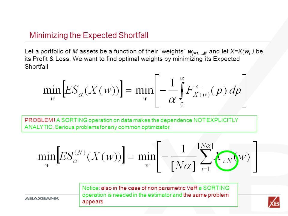 Minimizing the Expected Shortfall