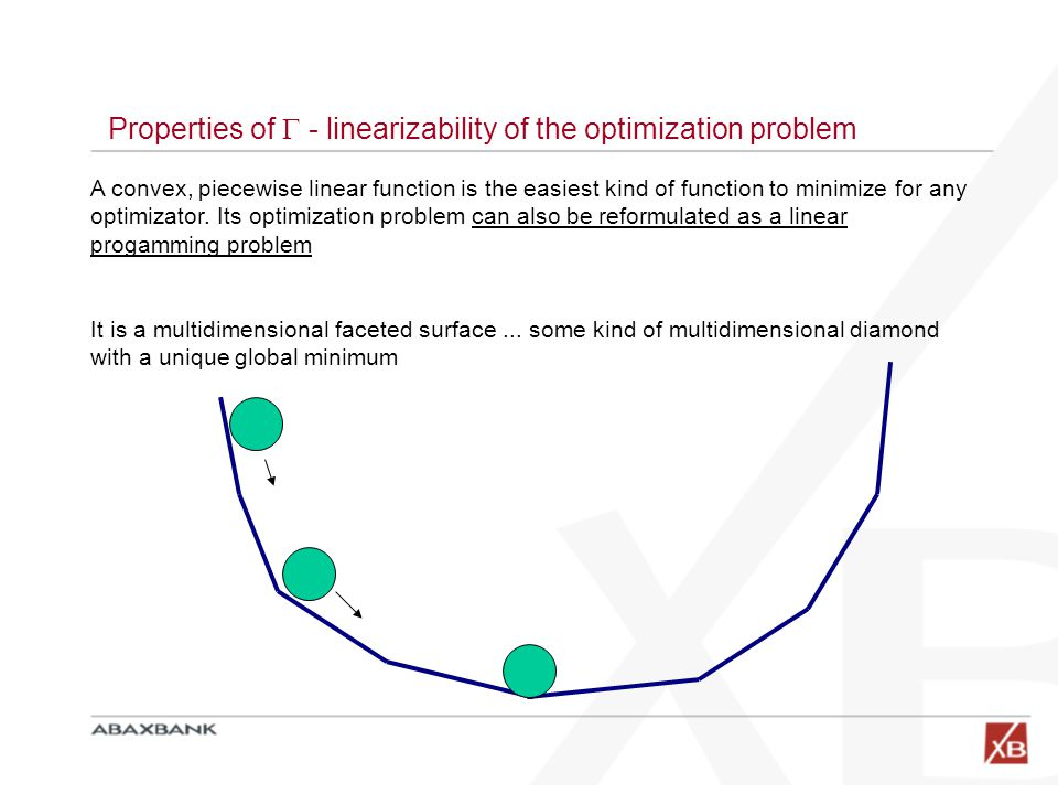 Properties of  - linearizability of the optimization problem