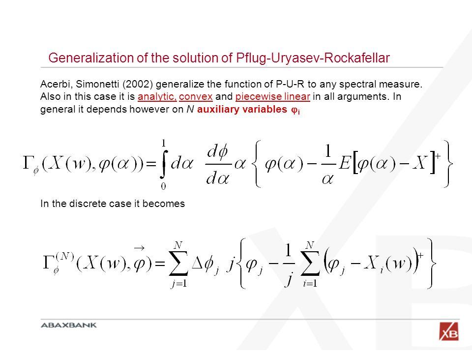 Generalization of the solution of Pflug-Uryasev-Rockafellar
