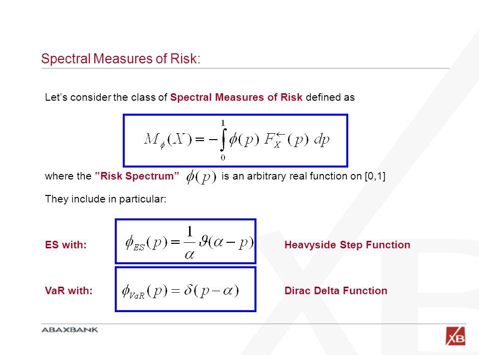 Spectral Measures of Risk: