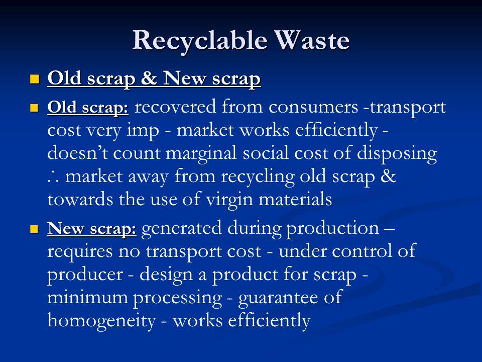 Recyclable Waste Old scrap & New scrap