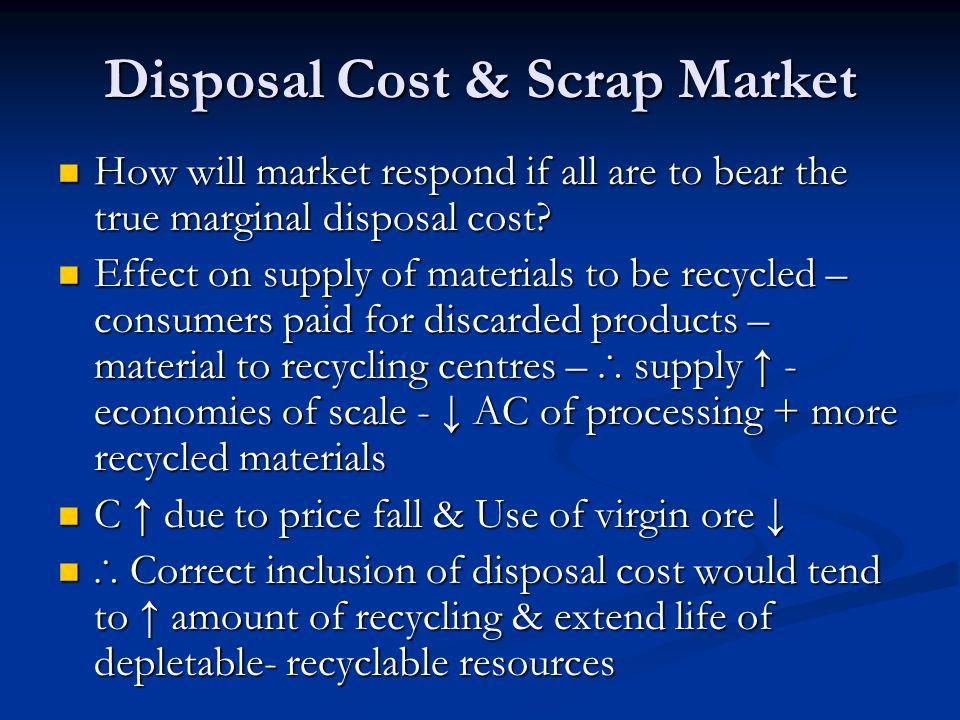 Disposal Cost & Scrap Market