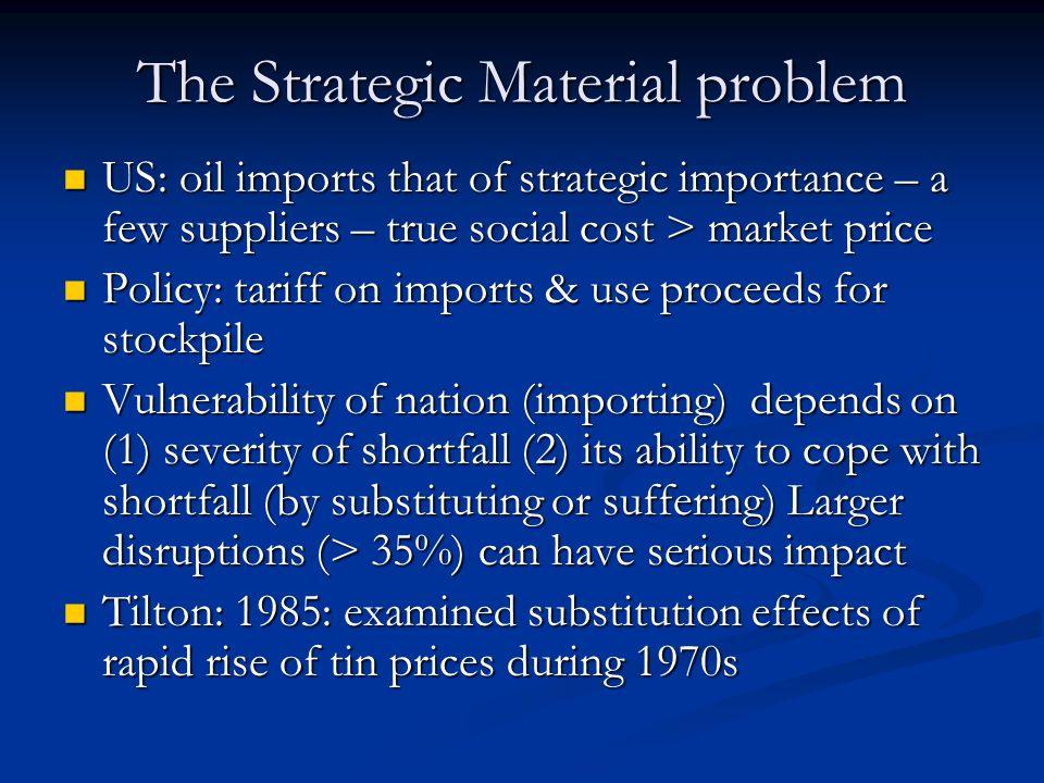 The Strategic Material problem