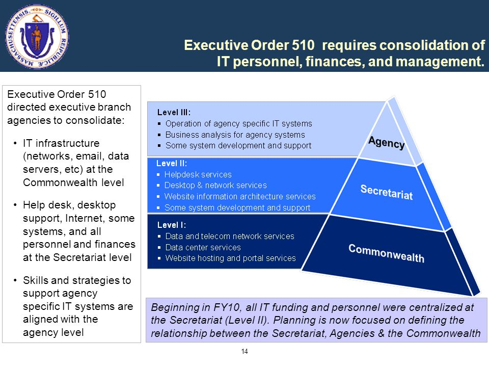 Executive Order 510 requires consolidation of IT personnel, finances, and management.