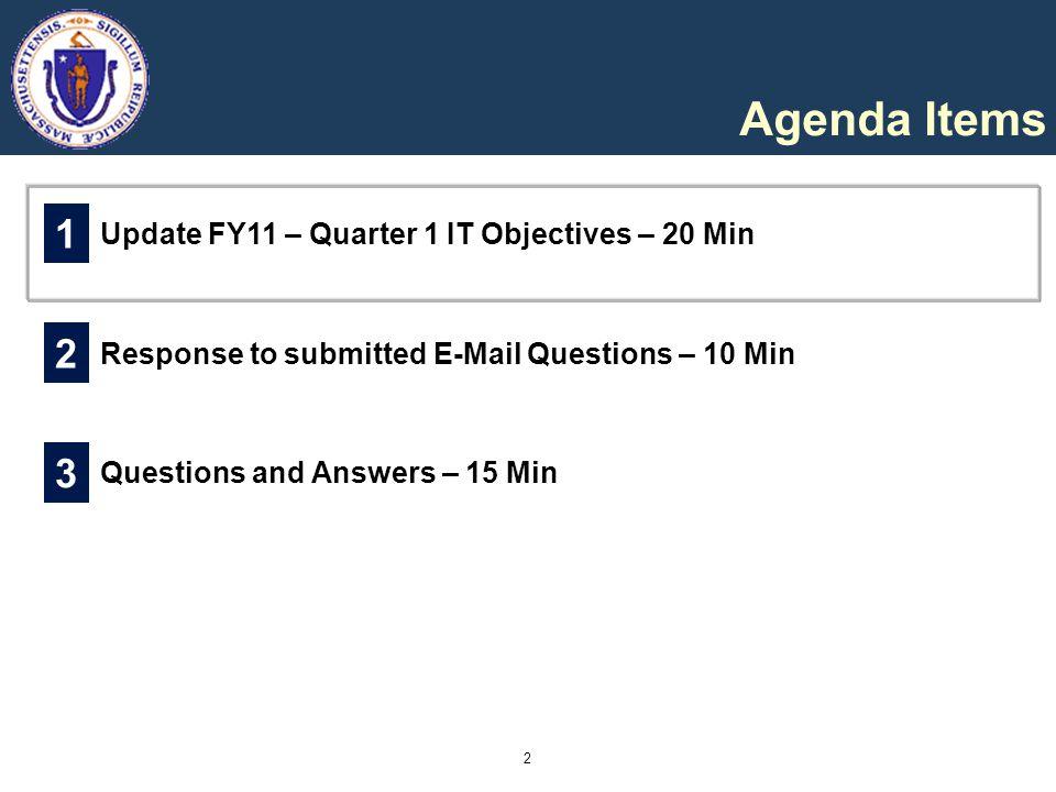 Agenda Items 1 2 3 Update FY11 – Quarter 1 IT Objectives – 20 Min