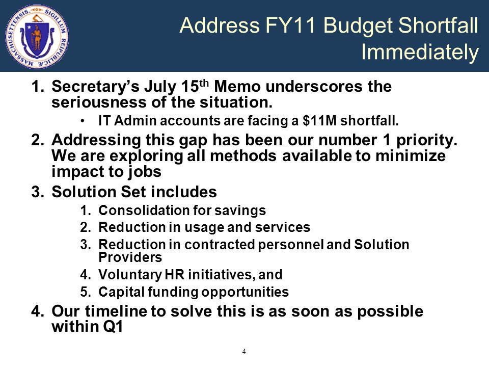 Address FY11 Budget Shortfall Immediately