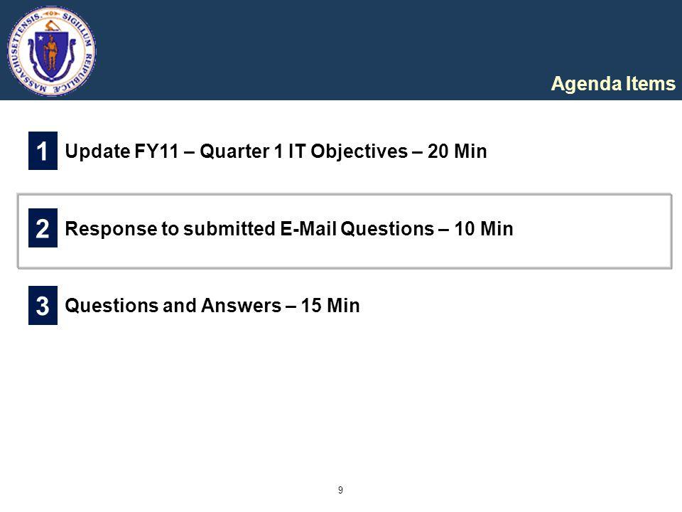 1 2 3 Update FY11 – Quarter 1 IT Objectives – 20 Min Agenda Items