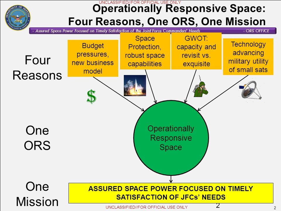 Operationally Responsive Space: Four Reasons, One ORS, One Mission