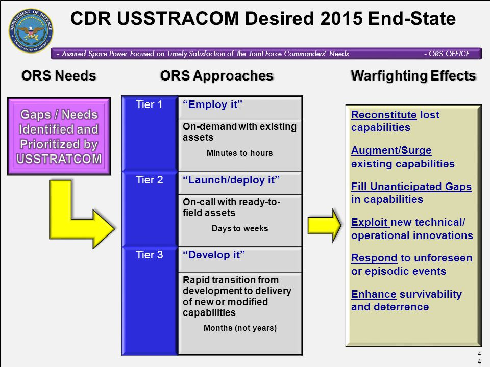 CDR USSTRACOM Desired 2015 End-State
