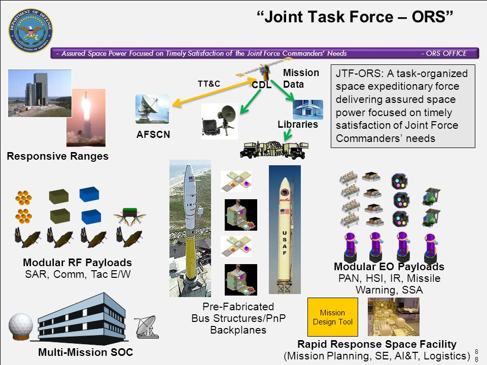Joint Task Force – ORS