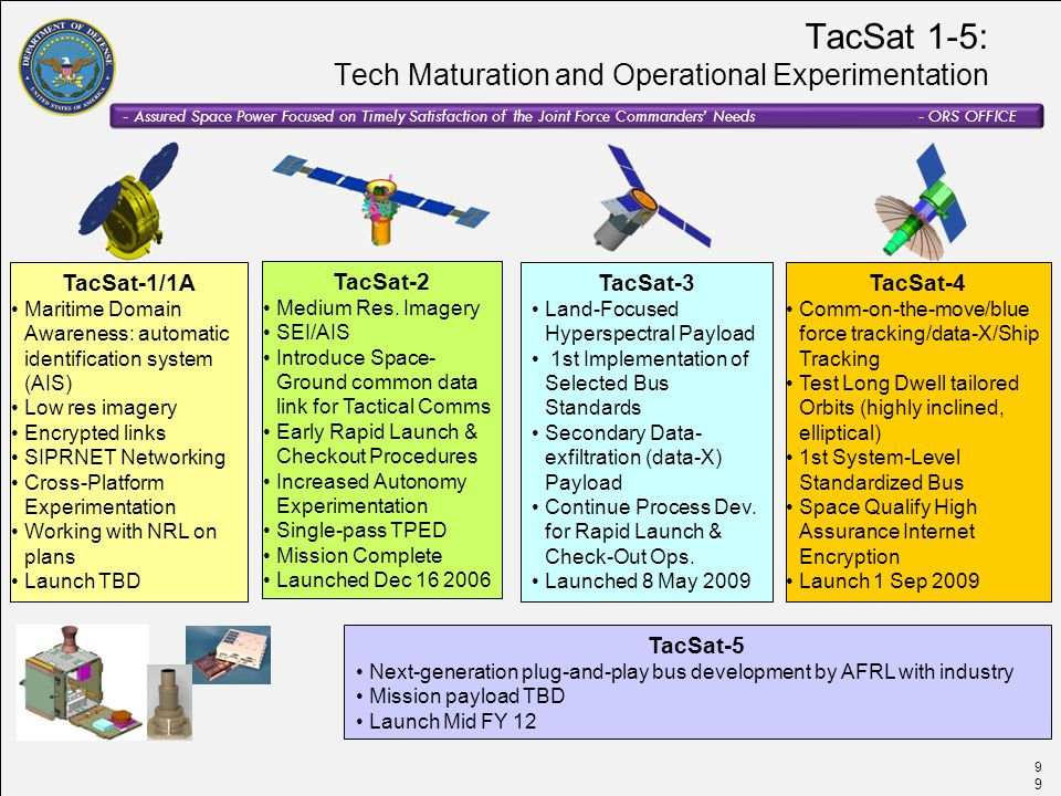 TacSat 1-5: Tech Maturation and Operational Experimentation