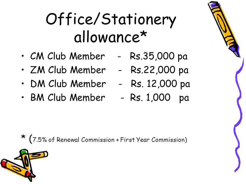 Office/Stationery allowance*