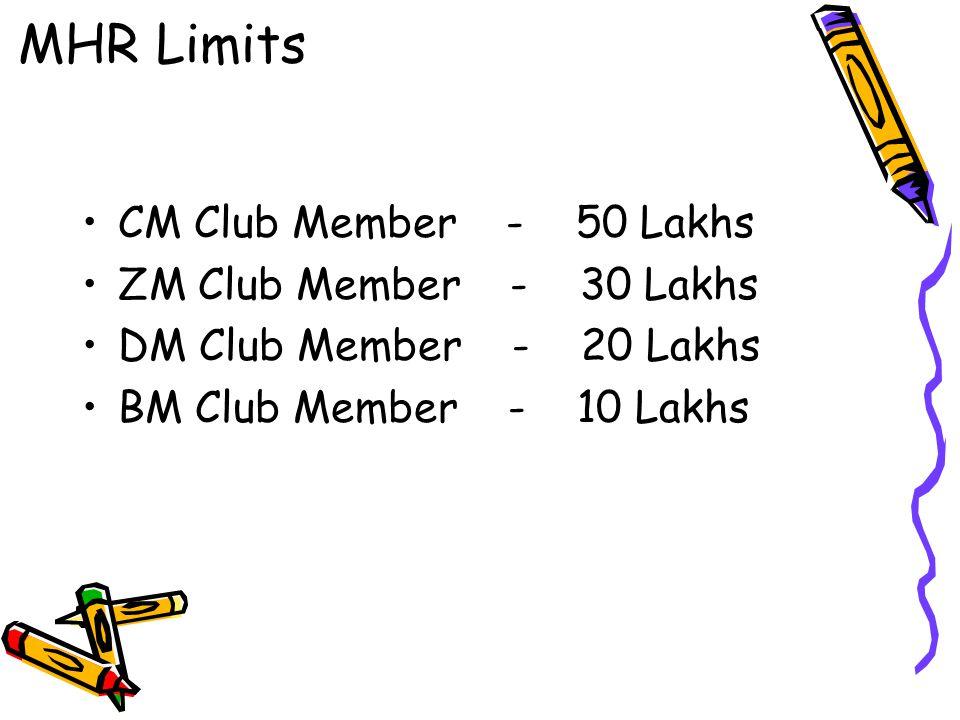 MHR Limits CM Club Member - 50 Lakhs ZM Club Member - 30 Lakhs
