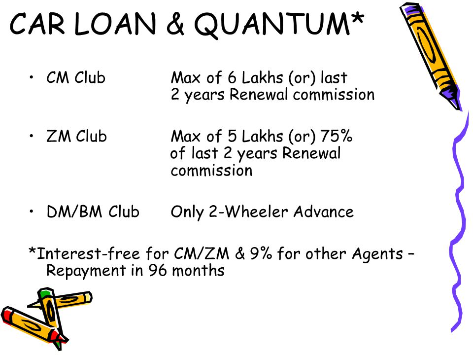 CAR LOAN & QUANTUM* CM Club Max of 6 Lakhs (or) last 2 years Renewal commission.