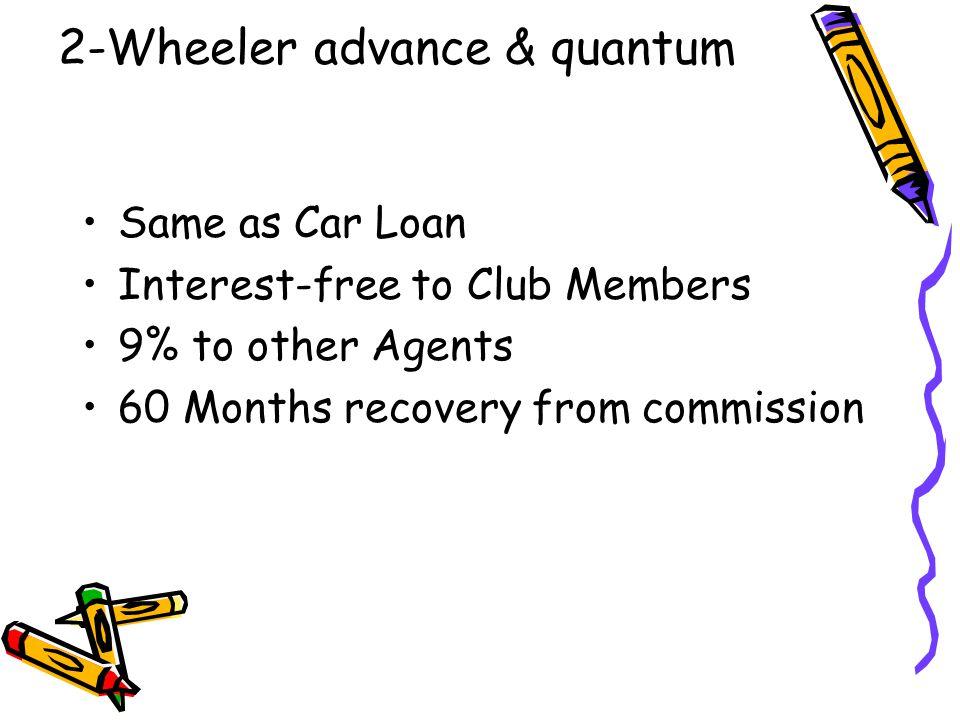 2-Wheeler advance & quantum