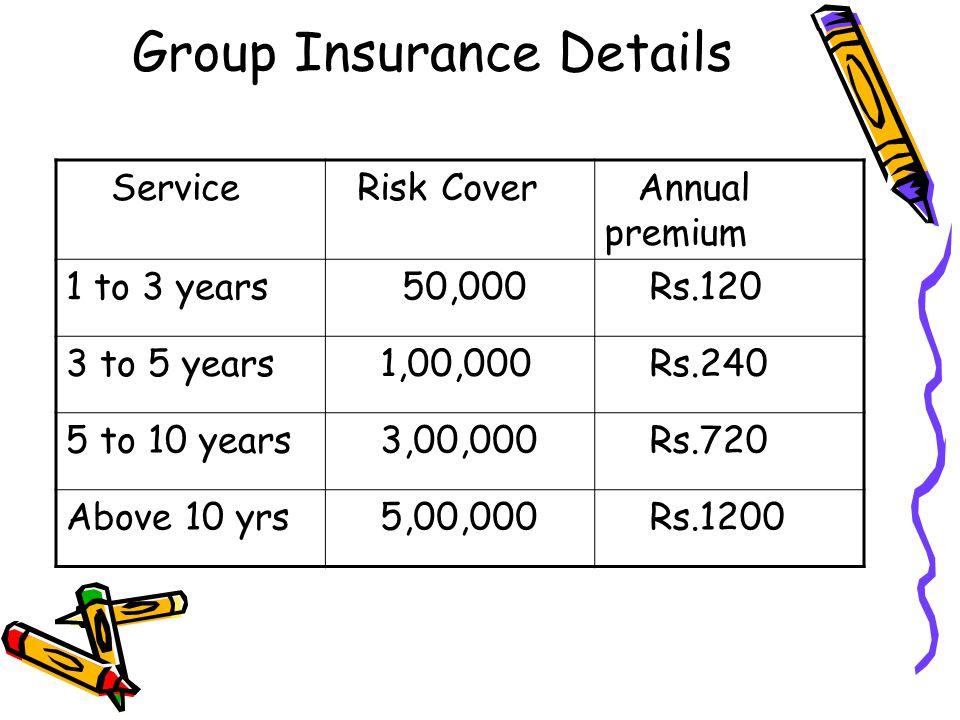 Group Insurance Details
