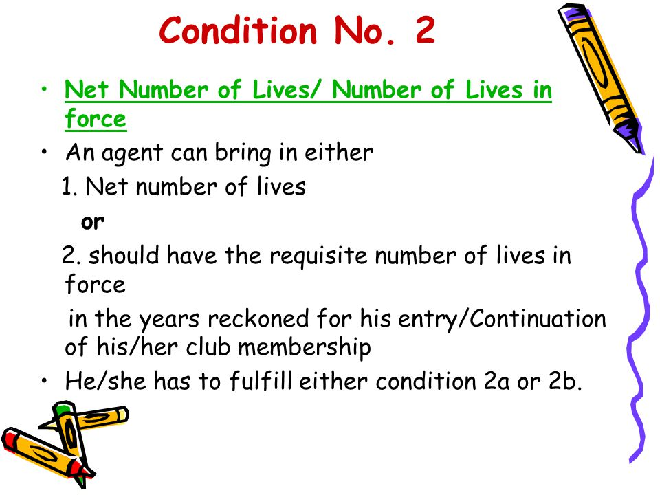 Condition No. 2 Net Number of Lives/ Number of Lives in force