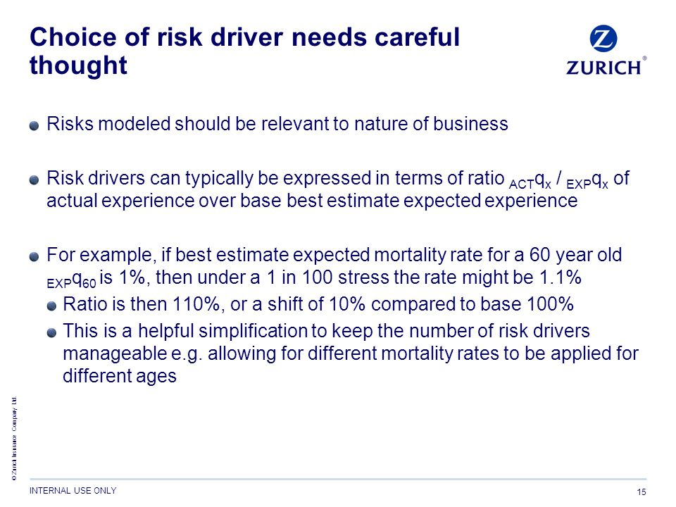 Choice of risk driver needs careful thought