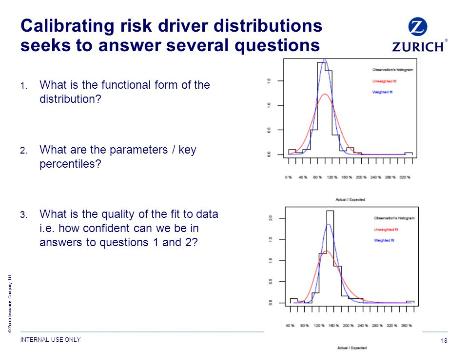 Calibrating risk driver distributions seeks to answer several questions