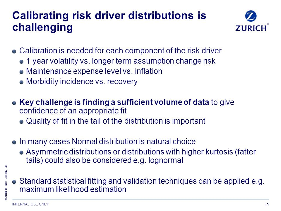 Calibrating risk driver distributions is challenging