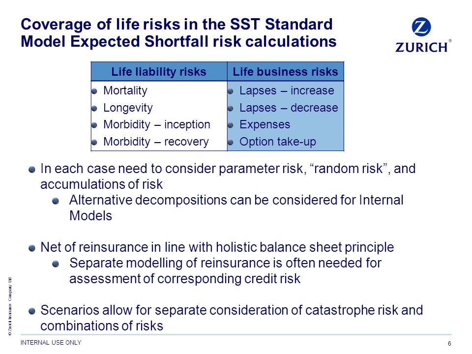 Coverage of life risks in the SST Standard Model Expected Shortfall risk calculations