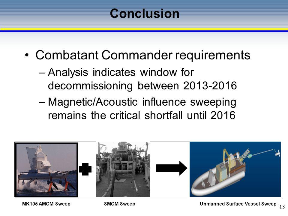 Combatant Commander requirements