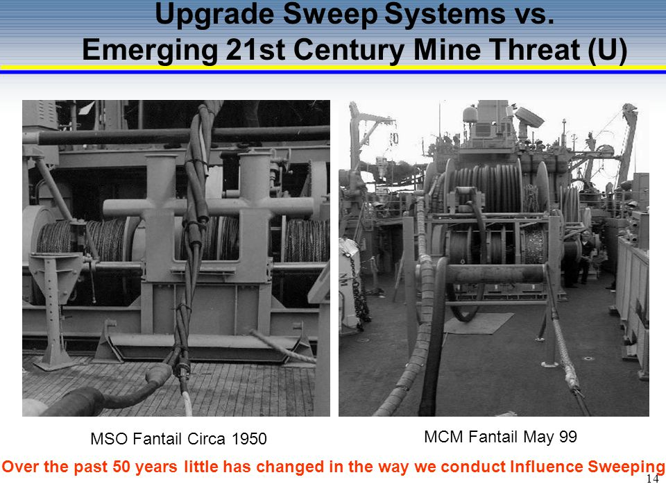 Upgrade Sweep Systems vs. Emerging 21st Century Mine Threat (U)