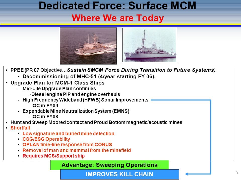 Dedicated Force: Surface MCM Where We are Today
