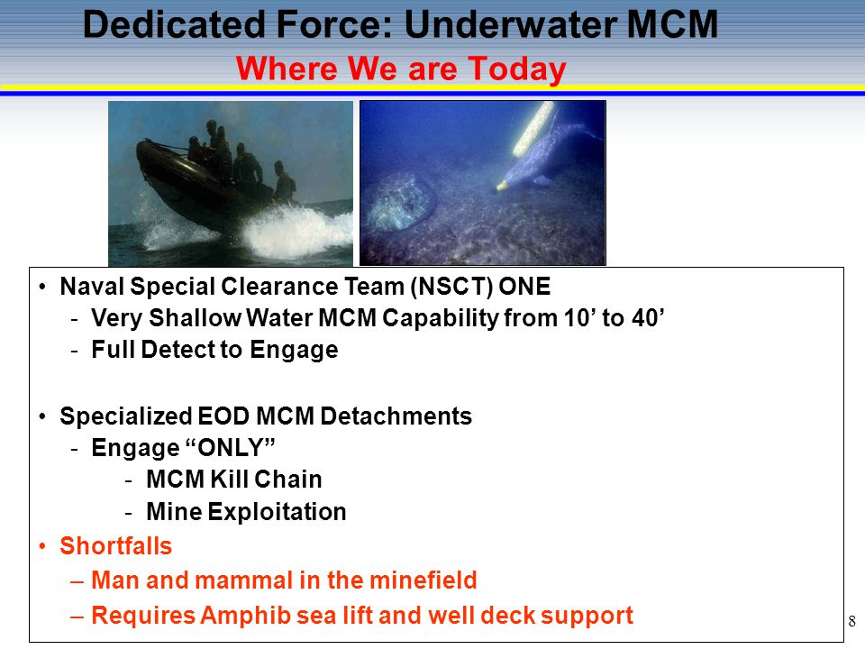 Dedicated Force: Underwater MCM Where We are Today