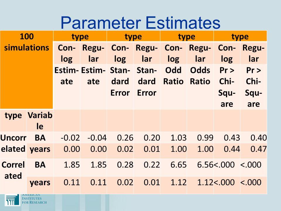 Parameter Estimates 100 simulations type Con-log Regu-lar Estim-ate