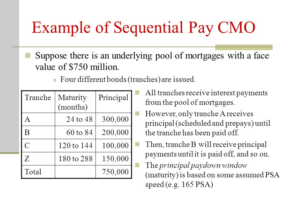Example of Sequential Pay CMO