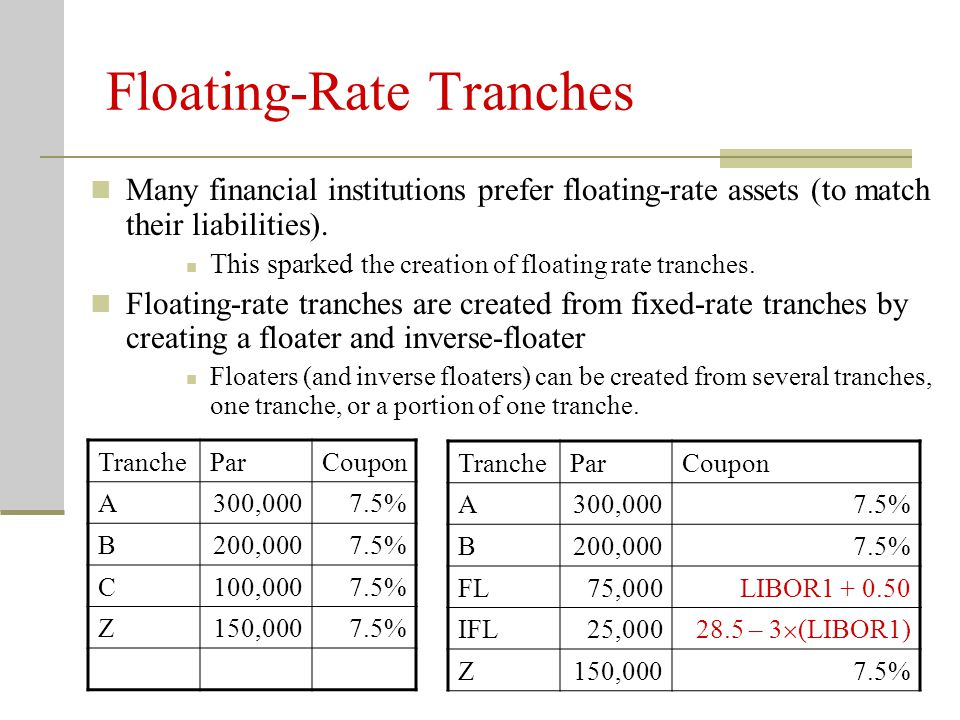 Floating-Rate Tranches