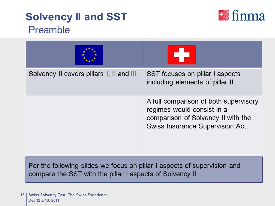 Solvency II and SST Preamble