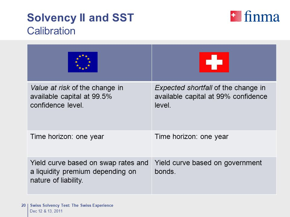 Solvency II and SST Calibration