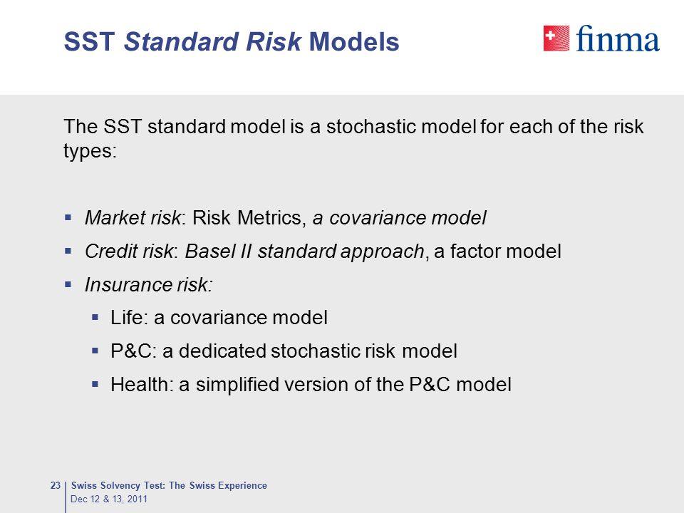 SST Standard Risk Models