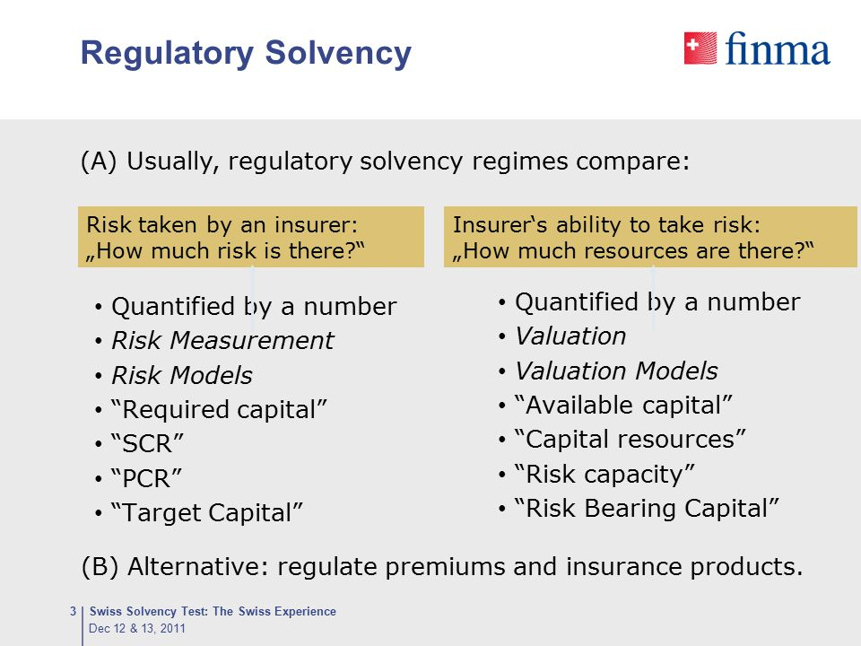 Regulatory Solvency (A) Usually, regulatory solvency regimes compare: