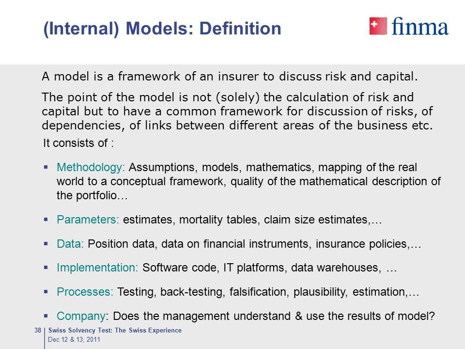 (Internal) Models: Definition