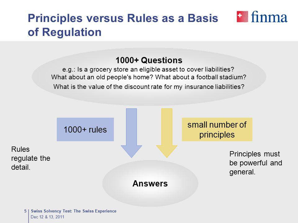 Principles versus Rules as a Basis of Regulation