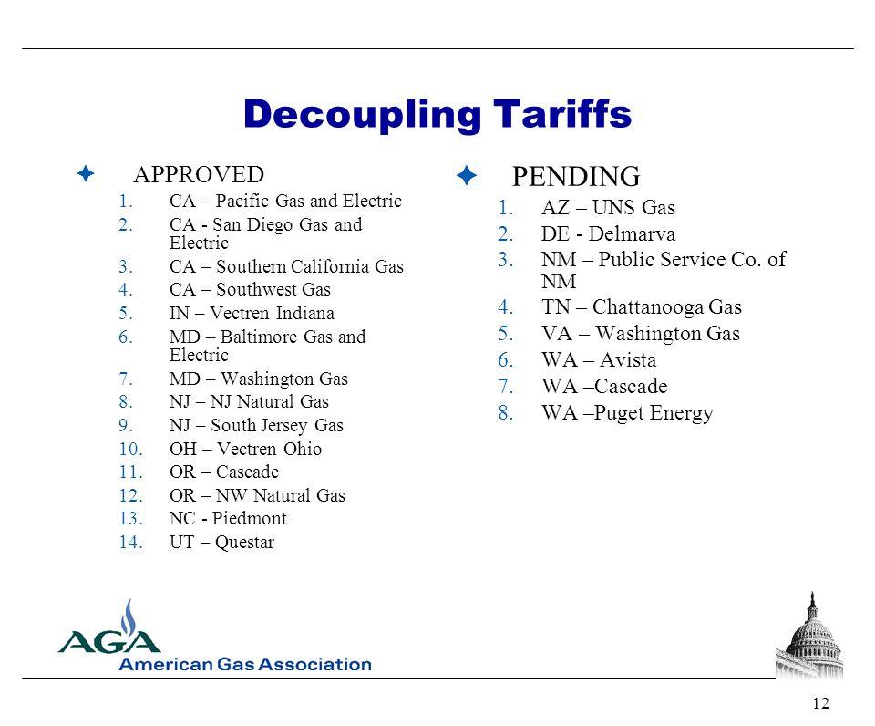Decoupling Tariffs PENDING APPROVED AZ – UNS Gas DE - Delmarva