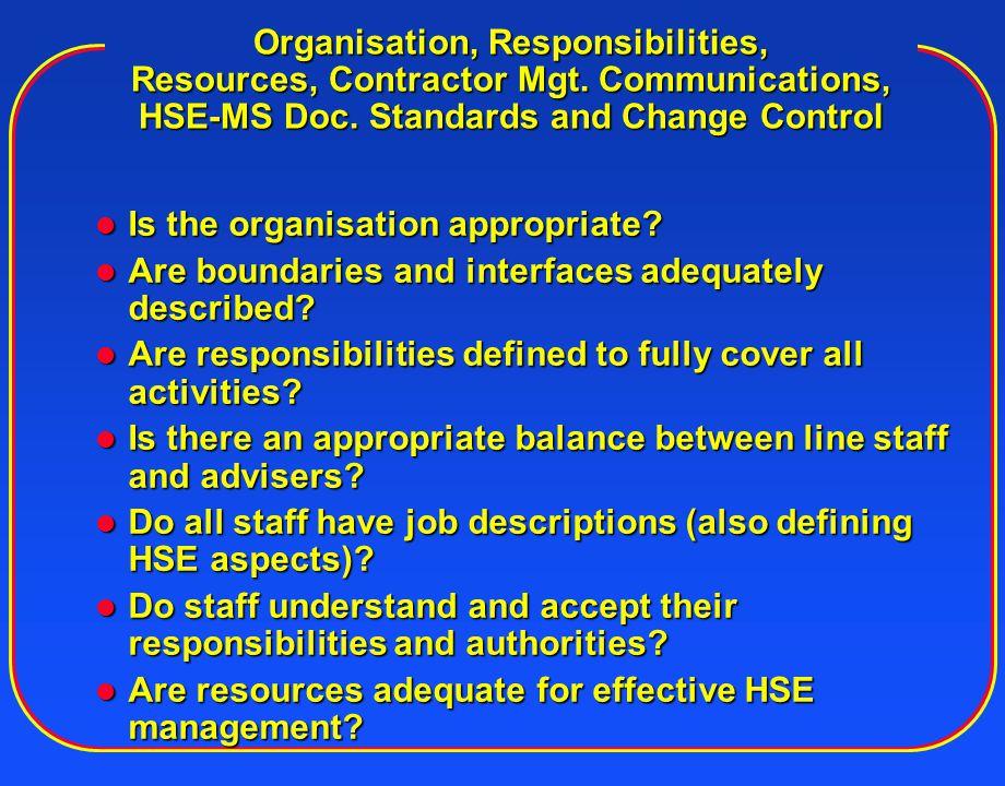 Organisation, Responsibilities, Resources, Contractor Mgt