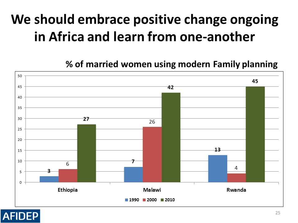 We should embrace positive change ongoing in Africa and learn from one-another