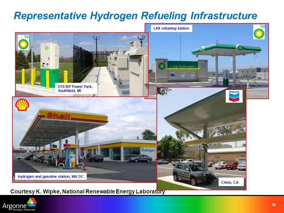 Representative Hydrogen Refueling Infrastructure