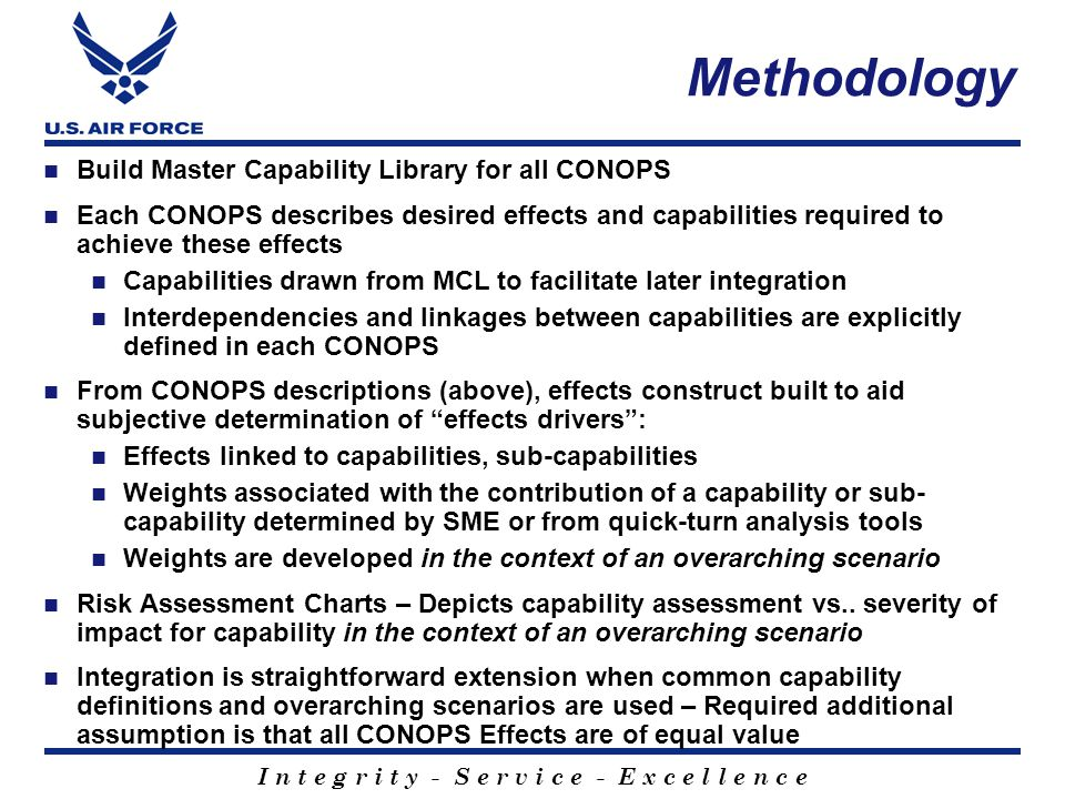 Methodology Build Master Capability Library for all CONOPS