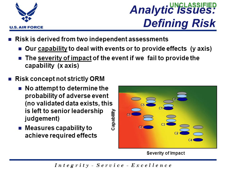 Analytic Issues: Defining Risk