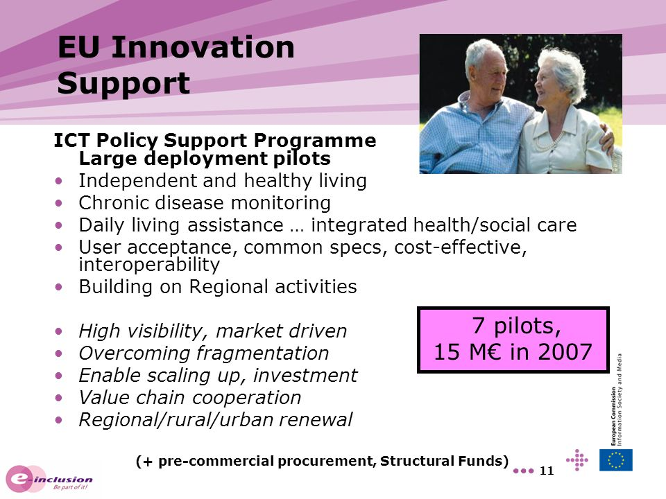 EU Innovation Support 7 pilots, 15 M€ in 2007
