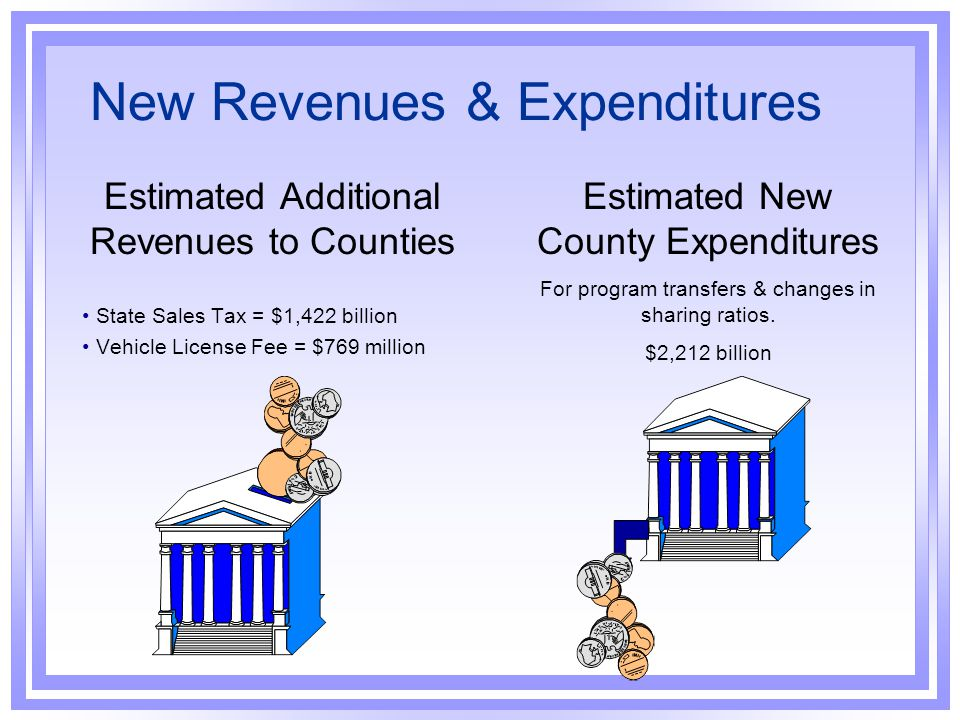 New Revenues & Expenditures