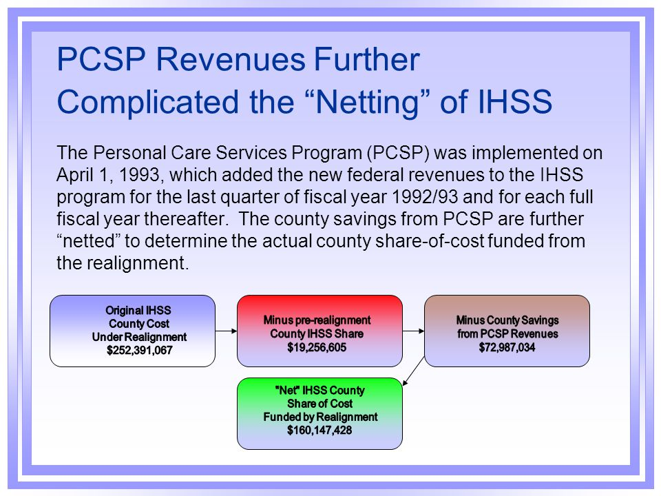 PCSP Revenues Further Complicated the Netting of IHSS